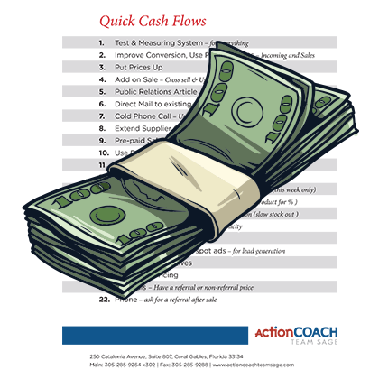 Quick Cashflows Cheatsheet